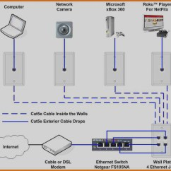 Centurylink Dsl Wiring Diagram 94 Jeep Cherokee Radio Cat5 Download Collection