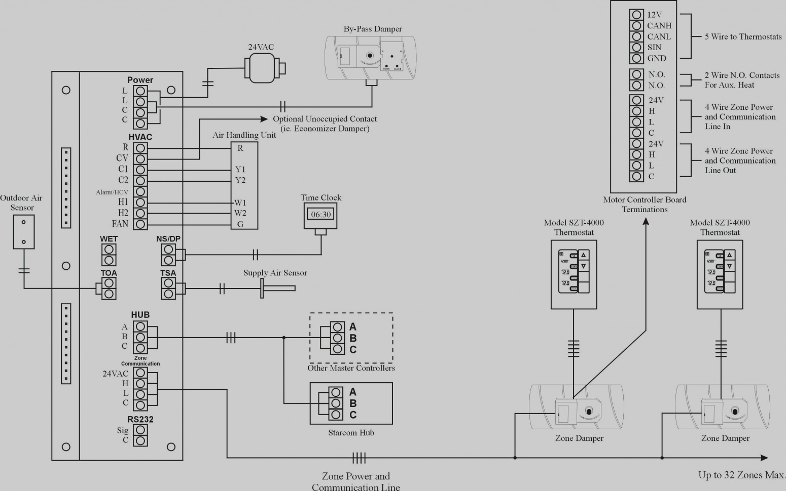 Duct Smoke Detector Wiring Diagram Download