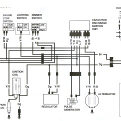 Electrolux Rm212f Wiring Diagram Corsa D Headlight Vacuum Collection