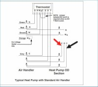 Gas Furnace thermostat Wiring Diagram Download | Wiring ...
