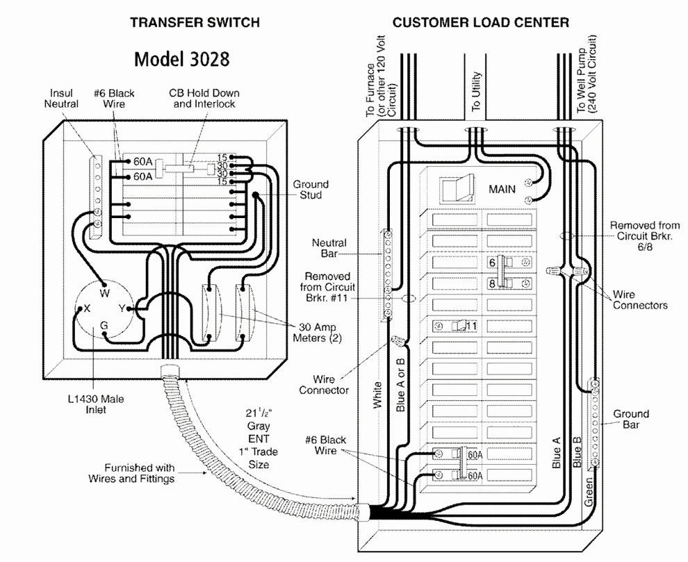 [DIAGRAM] Generac Manual Transfer Switch Wiring Diagram