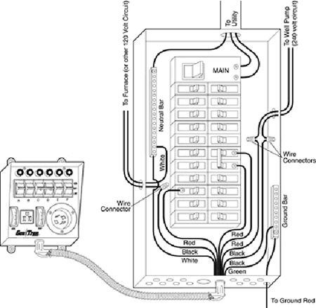 Generac Manual Transfer Switch Wiring Diagram Collection