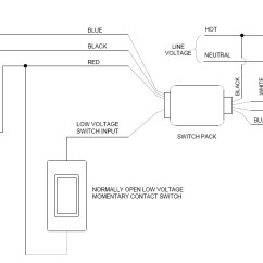 Homeline Outdoor Load Center Wiring Diagram Vectra B Diagrams Hom6 12l100 Download   Collection