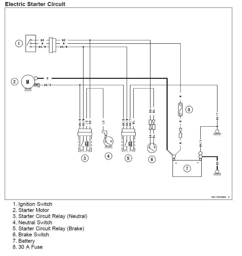 medium resolution of kawasaki mule 3010 ignition wiring diagram question about wiringkawasaki mule ignition wiring diagram gallery wiring collection