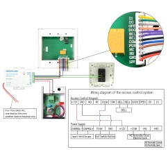 Lenel Access Control Wiring Diagram Raspberry Pi Relay Rfid Sample Collection