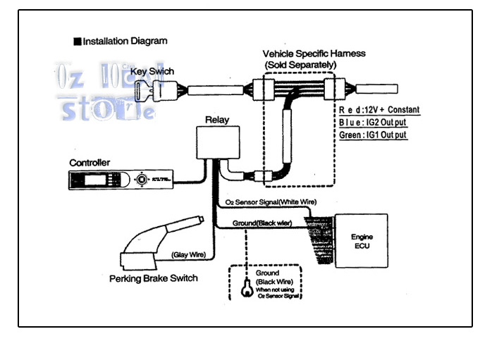 [DIAGRAM] Citroen Relay Wiring Diagram Download FULL
