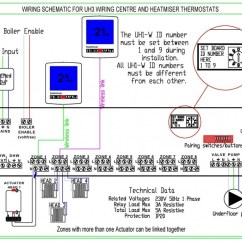 Boiler Control Wiring Diagrams Critical Path Network Diagram Example Underfloor Heating Thermostat Download