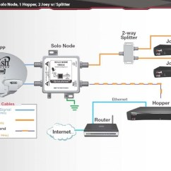 Directv Satellite Dish Wiring Diagram For Led Light Bar With Relay Network Collection