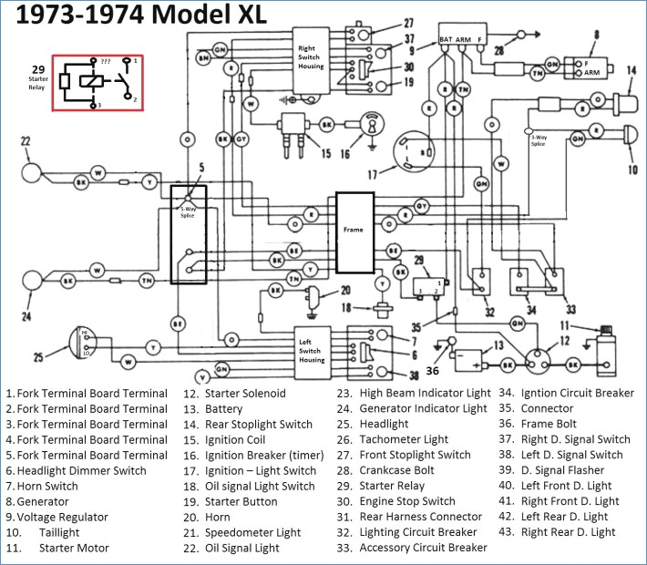 97 SOFTAIL WIRING DIAGRAM - Auto Electrical Wiring Diagram on