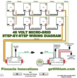 Wiring Diagram for solar Panel to Battery Sample | Wiring