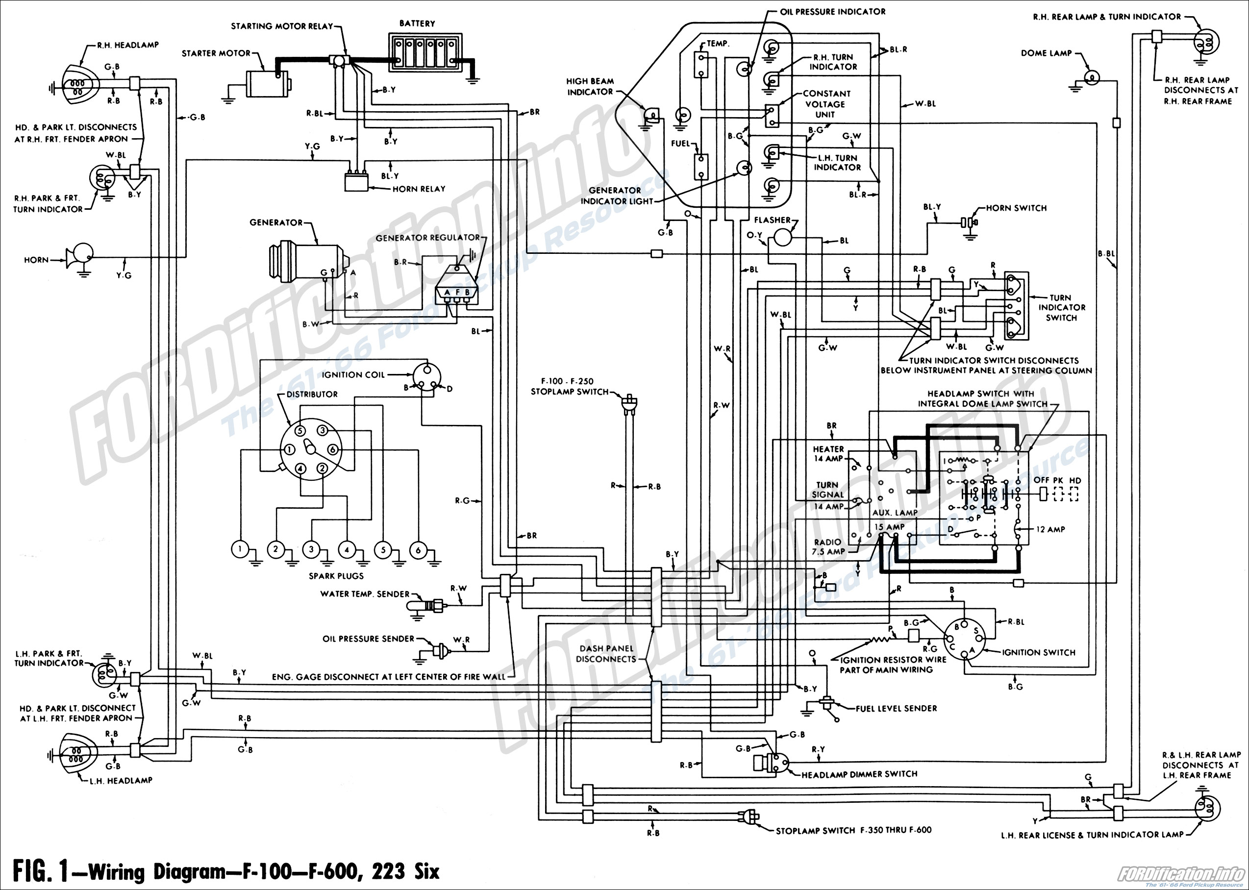Ford F150 Wiring Diagram Collection