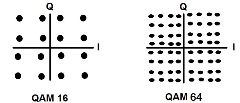QAM-digital-headend