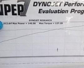 Dyno Sheet 107 HP Setup for Dyna