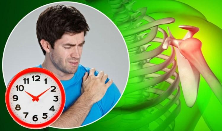Боль по графику как знак исцеления: в какое время суток внутренние органы уходят на «ремонт»