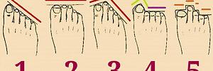 Слишком талантливы или масса амбиций: что форма пальцев на ногах расскажет о вашем характере