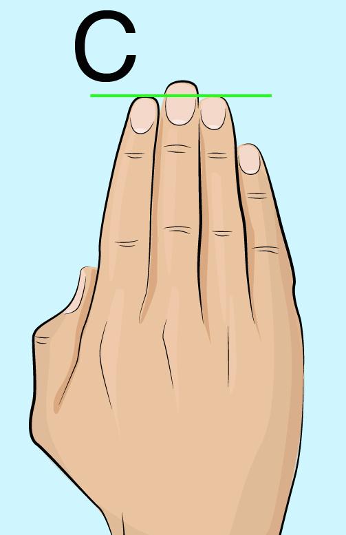 Как ваша судьба зависит от длины указательного и безымянного пальцев