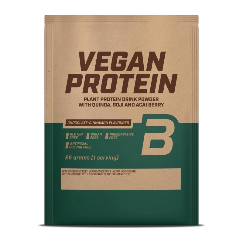 Вегетарианство: источники питательных веществ