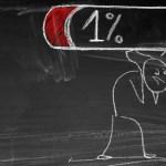 К чёрту эту долбанную работу: 7 красных флажков профессионального выгорания и что с ним делать