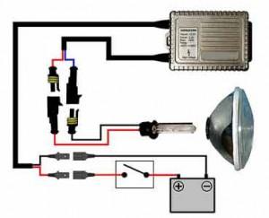 HID Diagram 300x243?resize=300%2C243 kensun hid installaion headlight reviews kensun hid wiring diagram at aneh.co