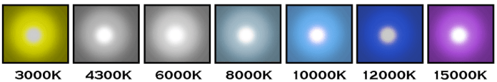 hid color guide