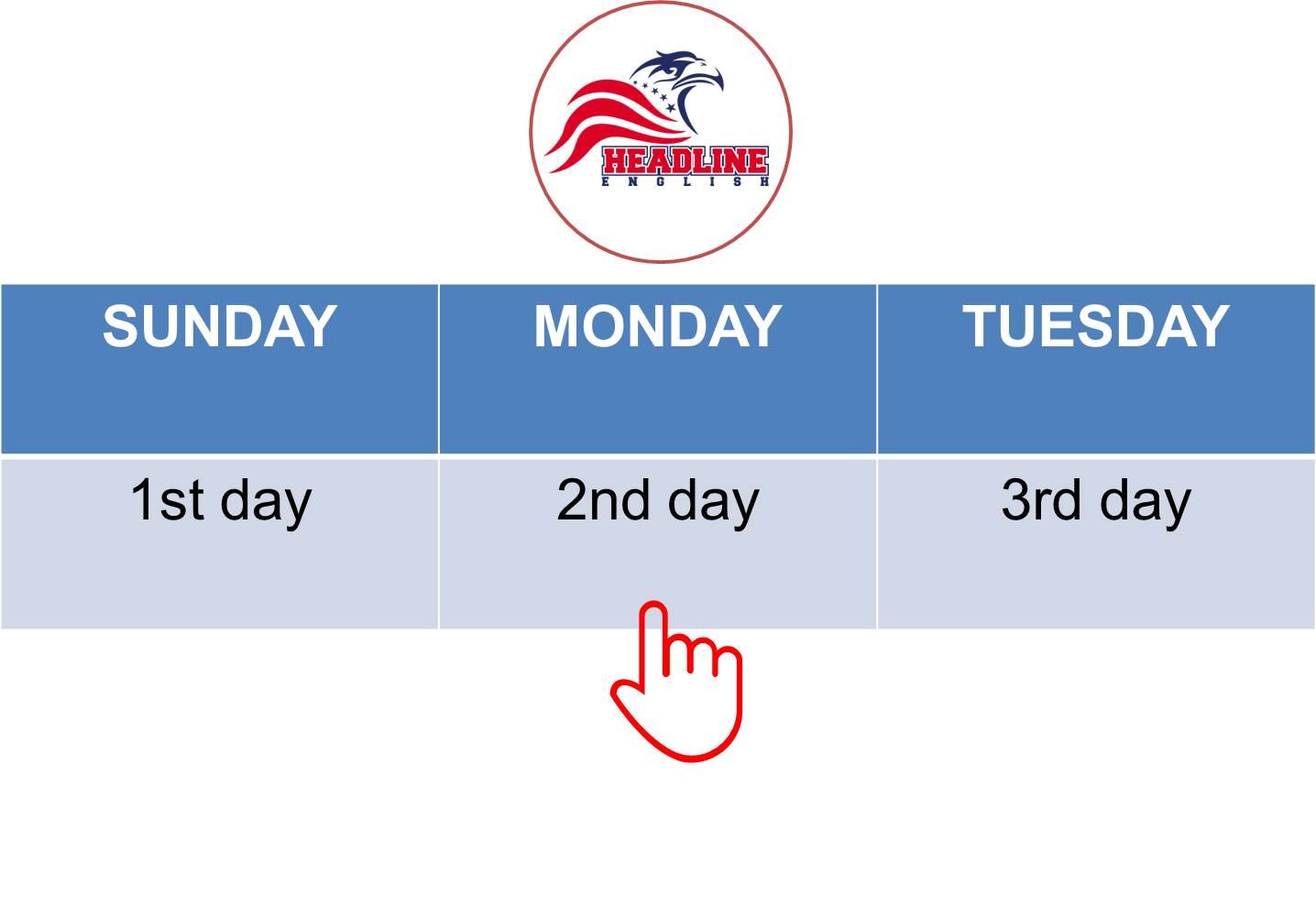 Days Of The Week After Before Cardinal Numbers