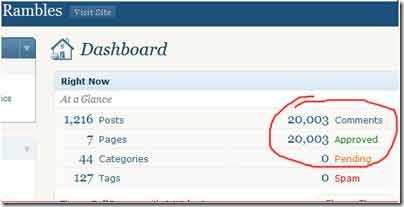 20,003 Comments