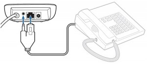Plantronics and Jabra/GN Netcom EHS Electronic Hookswitch