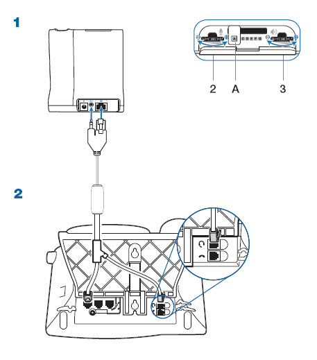 Plantronics APC-42 CS500, Savi EHS Cable for Cisco IP