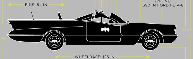 75 years of the batmobile in one chart heads up by boys life rh headsup boyslife org 4 Cylinder Car Engine Diagram Car Transmission Diagram