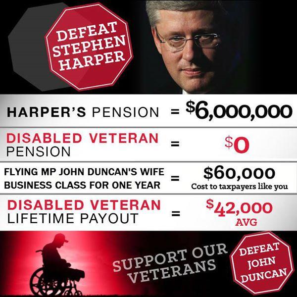 Harper Mistreats Veterans