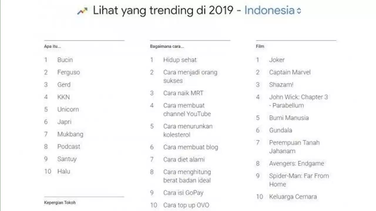 Bahasa Kekinian 18 Bahasa Kekinian Trending Di 2019 Biar Gaul