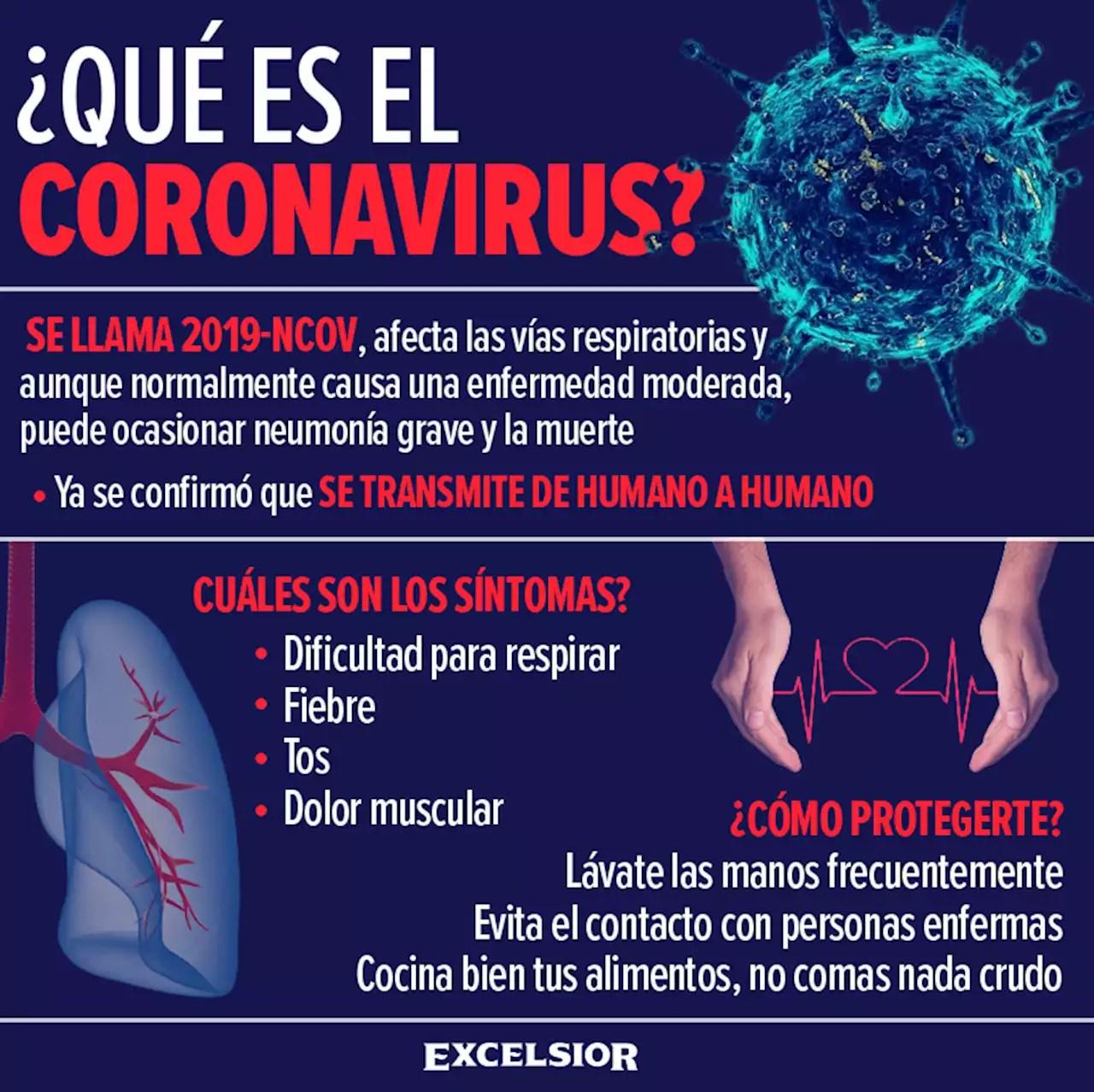 Cuál es la diferencia entre gripe y coronavirus? - Chapin Radios