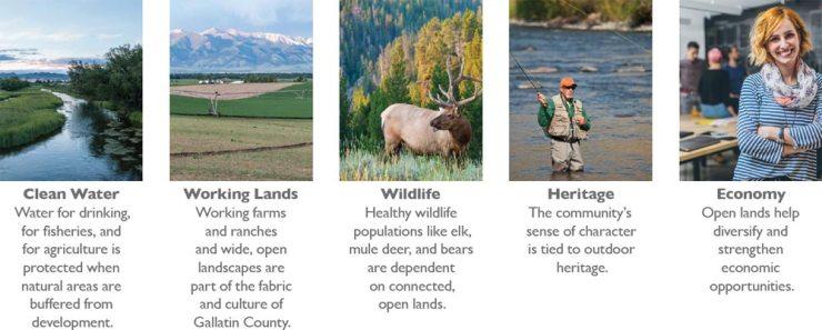 Gallatin County: Clean Water, Working Lands, Wildlife, Heritage, Economy