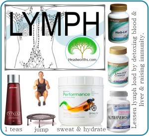 CLEANSE lymph