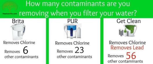 get_clean_water_comparison