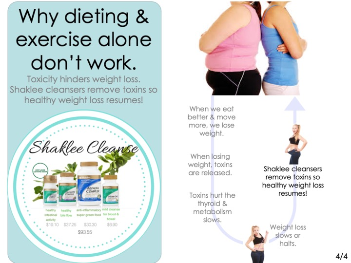 -Why dieting & exercise alone don't work. -Toxicity hinders weight loss.   ----read chart