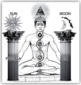 Kundalini awakening symptoms and dangers