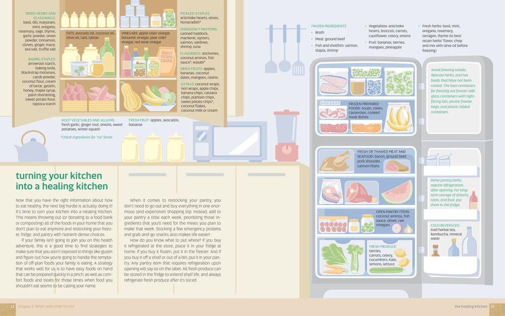 The Healing Kitchen pantry