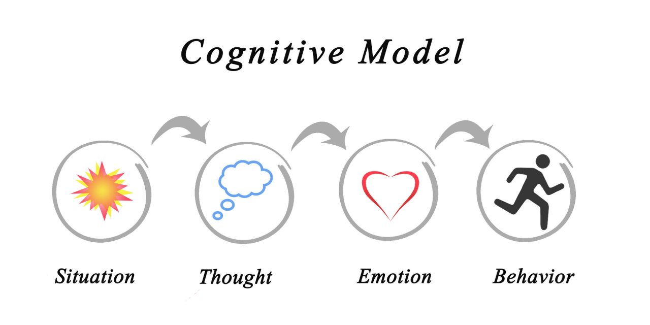 Perfect Blend of Cognitive Therapy, Emotion Code and Energy Work