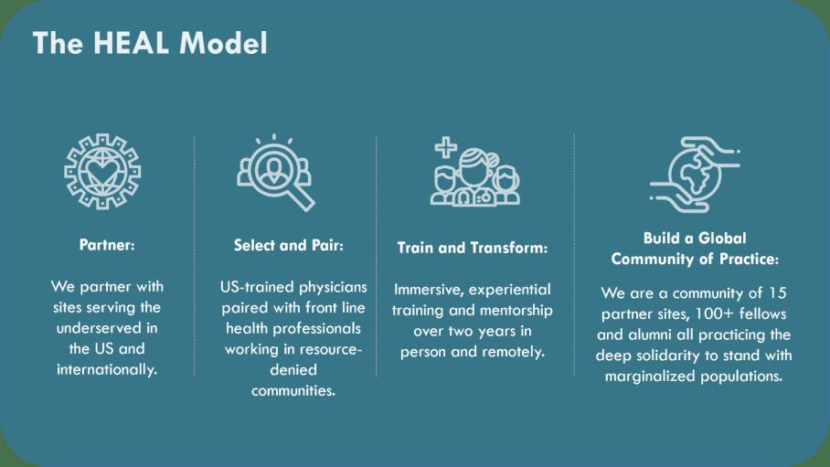 HEAL Model