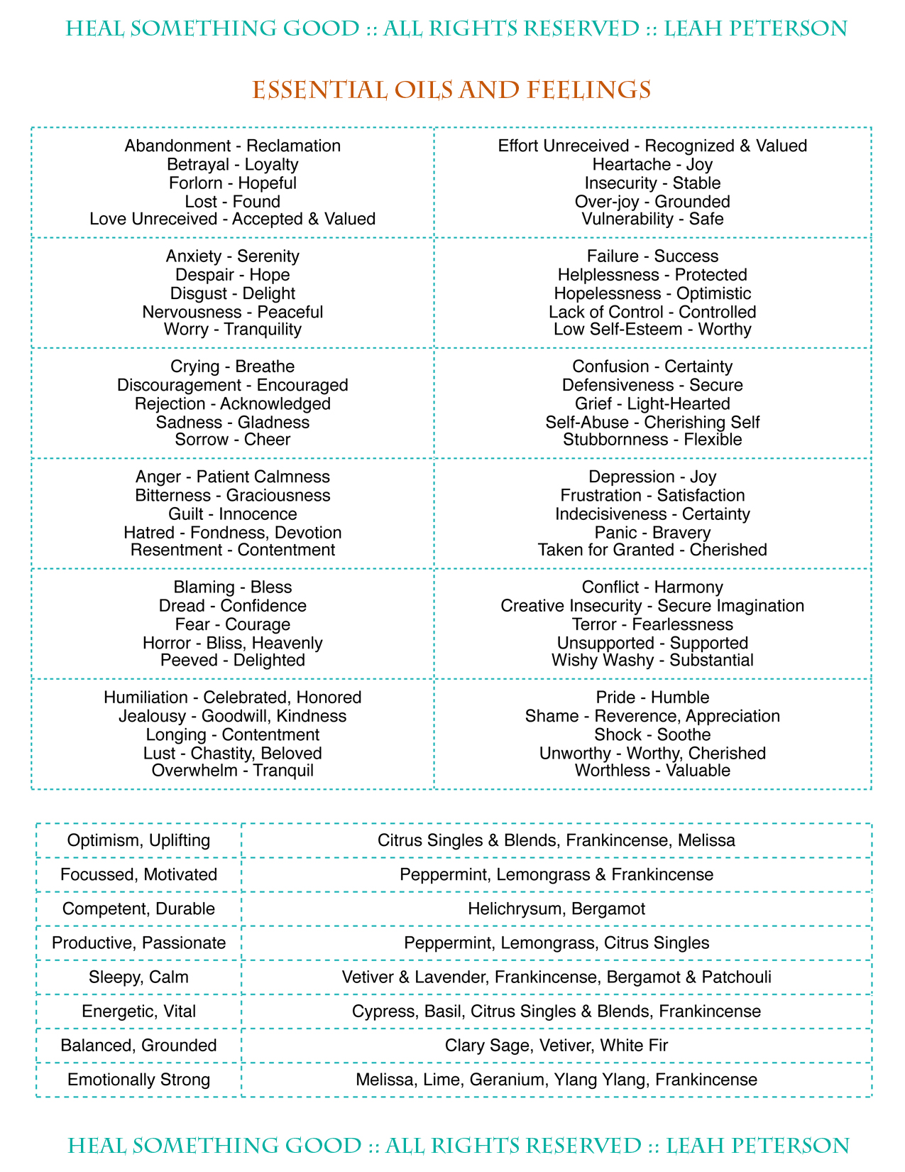 Chart Essential Oils With Feelings Heal Something Good