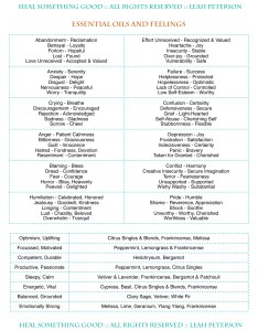 Chart  essential oils with feelings also heal something good rh healsomethinggood