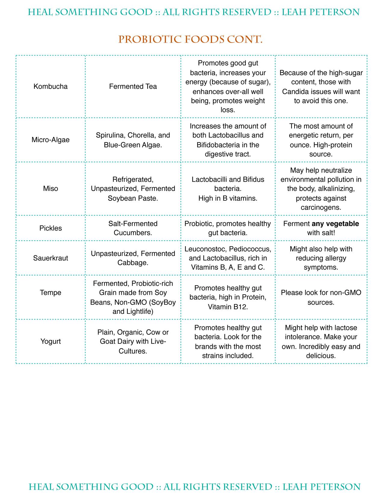 Chart Probiotics Amp Fermented Foods Heal Something Good