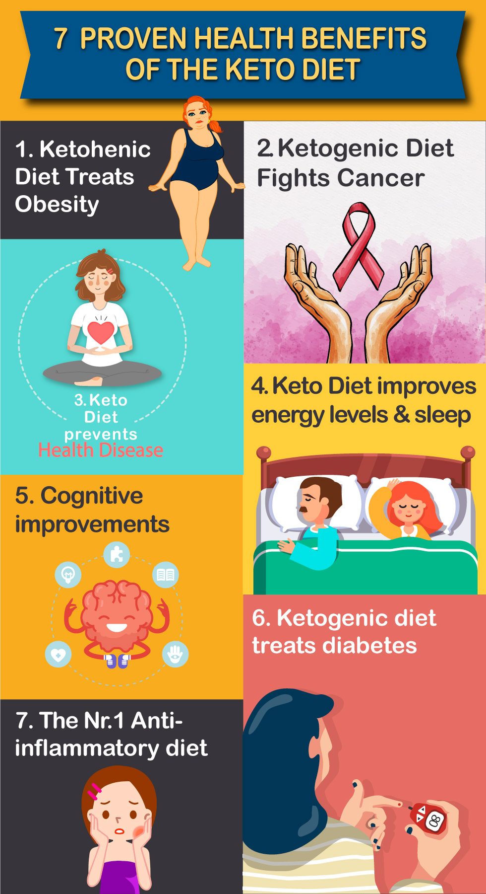 7 Scientifically Proven Health Benefits of the Keto Diet
