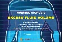 Excess-fluid-volume