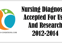 Nursing diagnosis for use and resarch