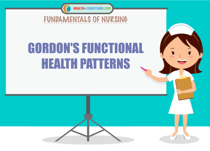 gordons health functional pattern Health promotion and the individual gordon's functional health patterns  assessment (adult) health perception health management pattern 1 history a.