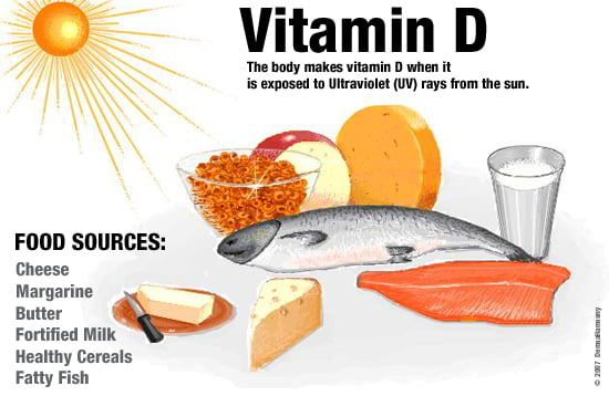 Link between vitamin D and dementia risk confirmed - neuroinnovations