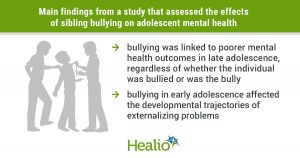 infographic with main findings from study on sibling bullying