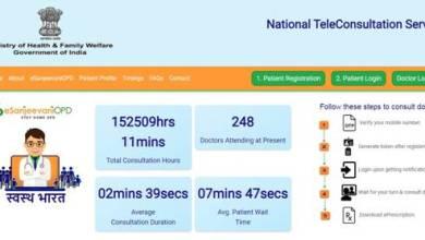eSanjeevani Govt. of India's free Telemedicine service completes 60 Lakh consultations